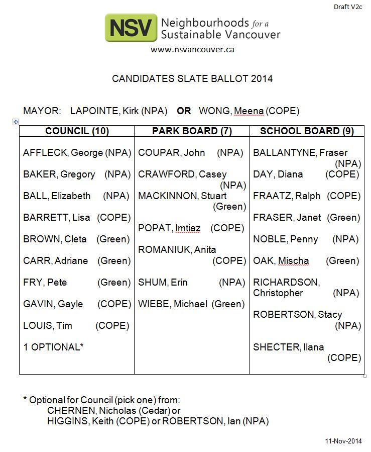 NSV Ballot 2014-confirmed-V2c